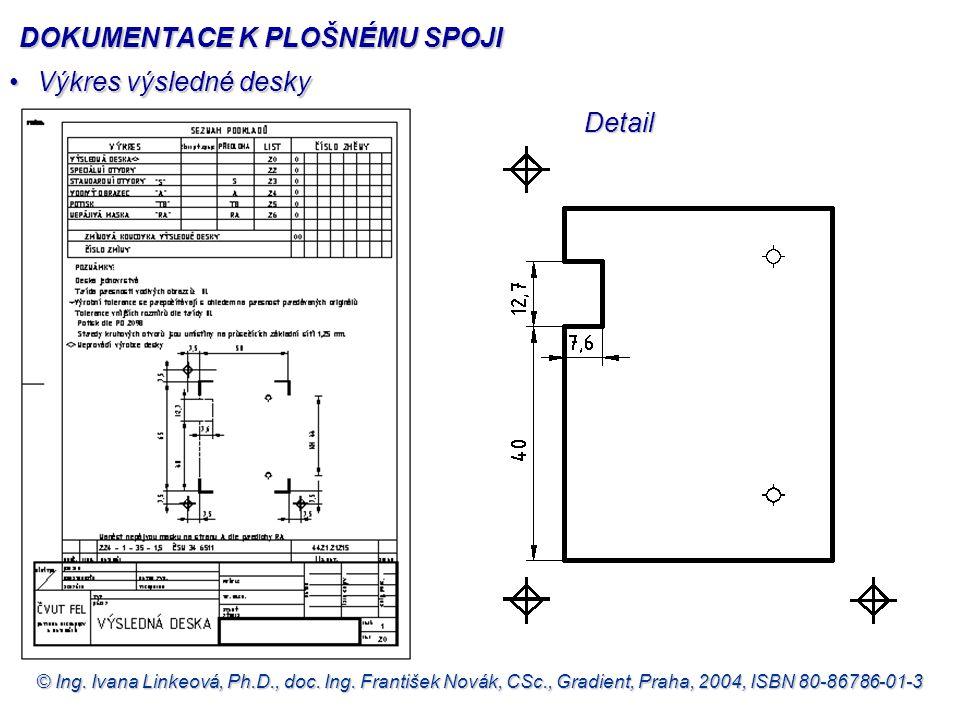 © Ing. Ivana Linkeová, Ph.D., doc. Ing. František Novák, CSc., Gradient, Praha, 2004, ISBN 80-86786-01-3 •Výkres výsledné desky Detail DOKUMENTACE K P
