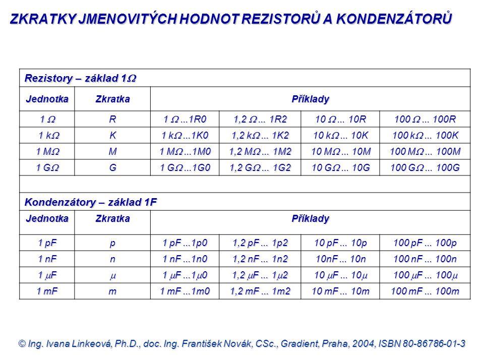 © Ing. Ivana Linkeová, Ph.D., doc. Ing. František Novák, CSc., Gradient, Praha, 2004, ISBN 80-86786-01-3 Rezistory – základ 1  JednotkaZkratkaPříklad