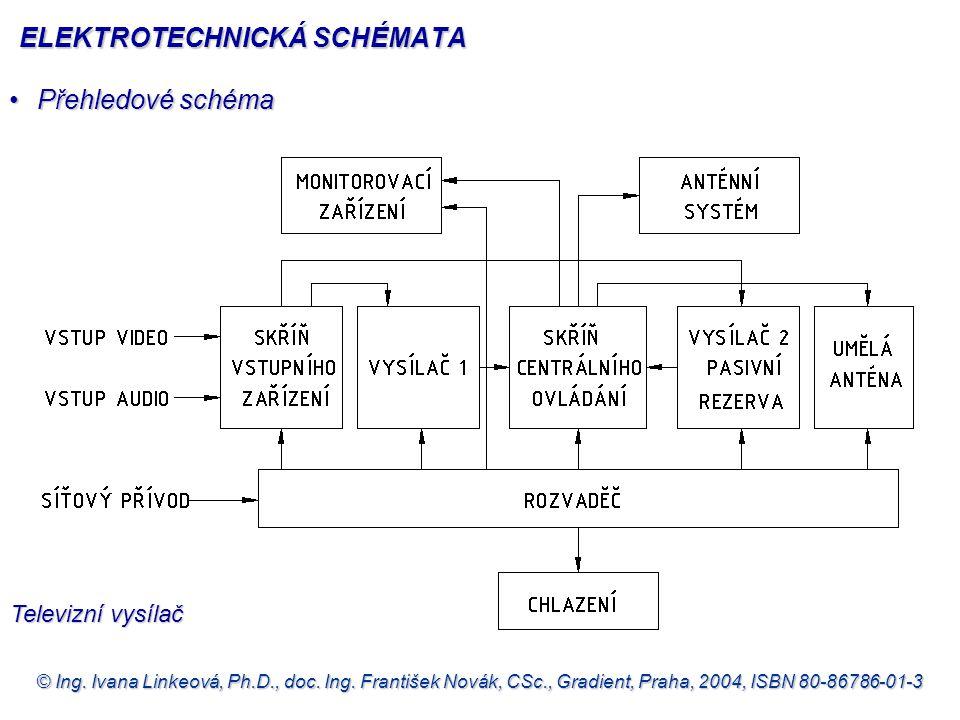 © Ing. Ivana Linkeová, Ph.D., doc. Ing. František Novák, CSc., Gradient, Praha, 2004, ISBN 80-86786-01-3 •Přehledové schéma Televizní vysílač ELEKTROT