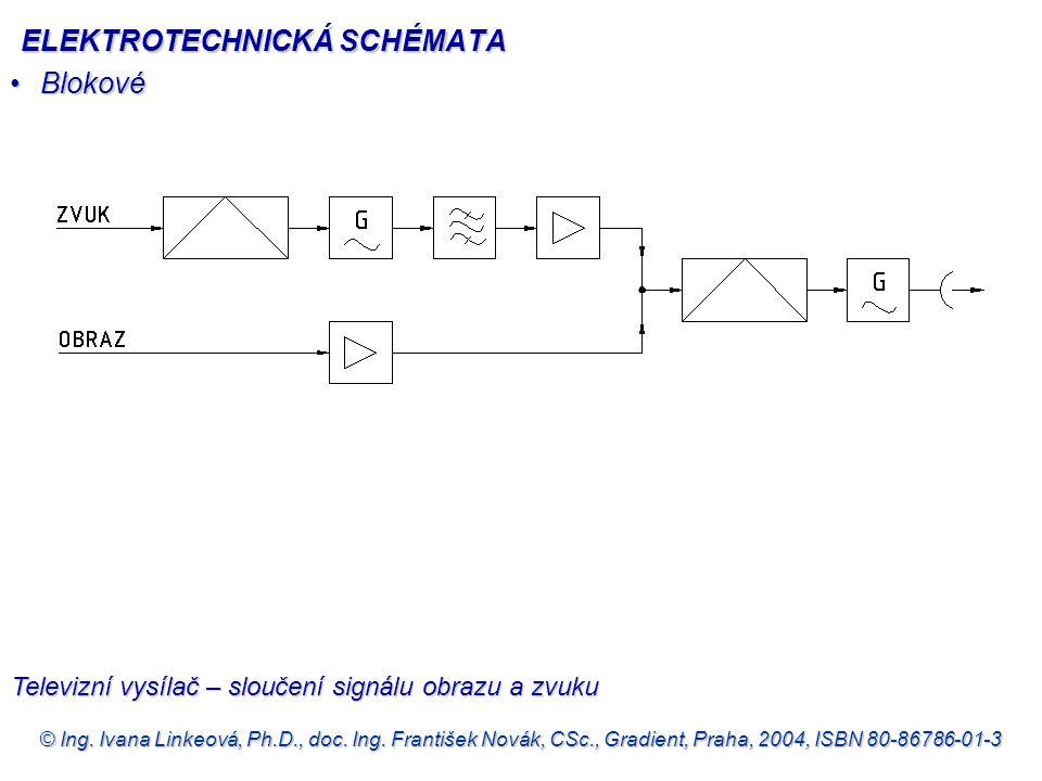© Ing. Ivana Linkeová, Ph.D., doc. Ing. František Novák, CSc., Gradient, Praha, 2004, ISBN 80-86786-01-3 •Blokové Televizní vysílač – sloučení signálu