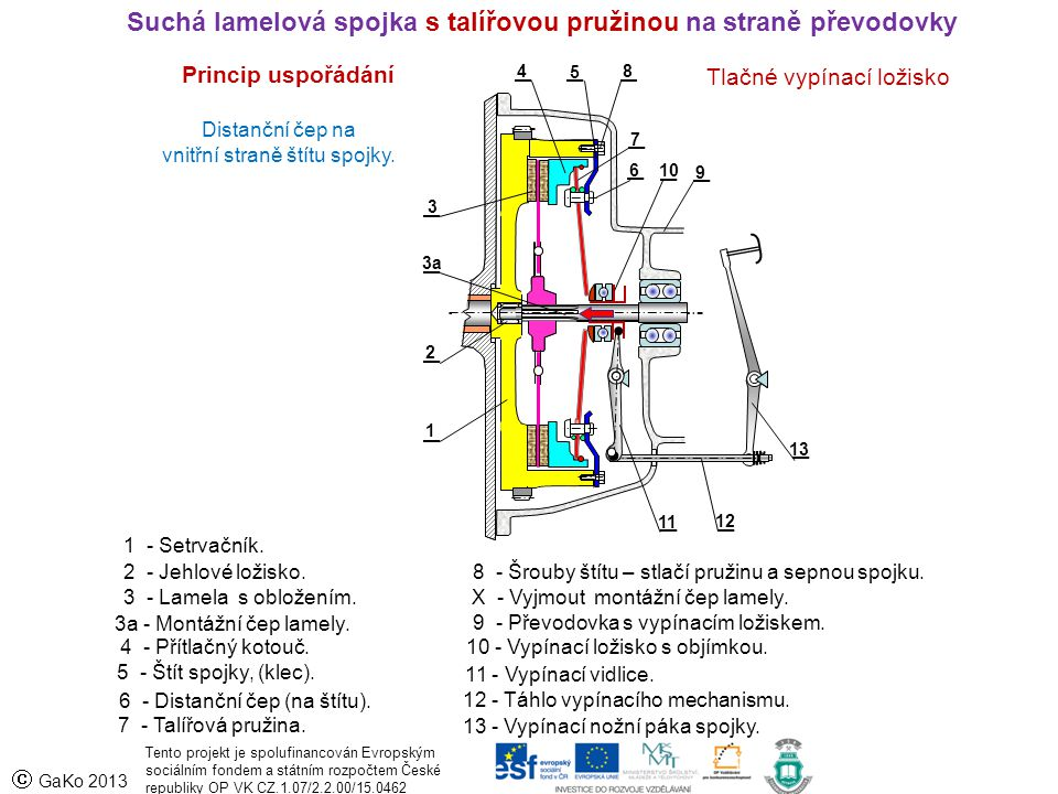  GaKo 2013 1 3a 3 2 1 - Setrvačník.2 - Jehlové ložisko.