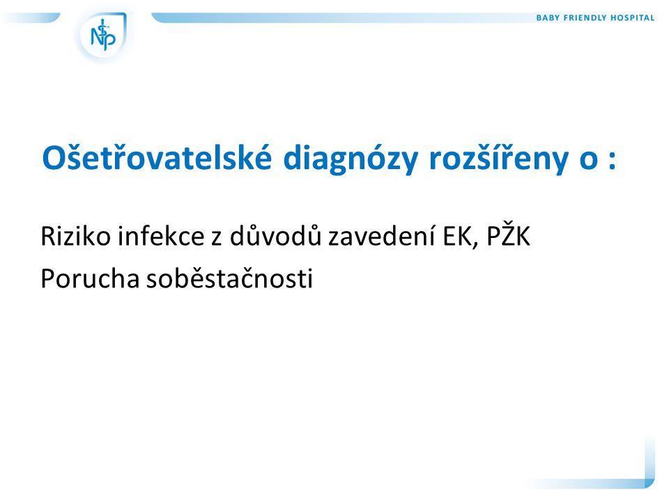Ošetřovatelské diagnózy rozšířeny o : Riziko infekce z důvodů zavedení EK, PŽK Porucha soběstačnosti