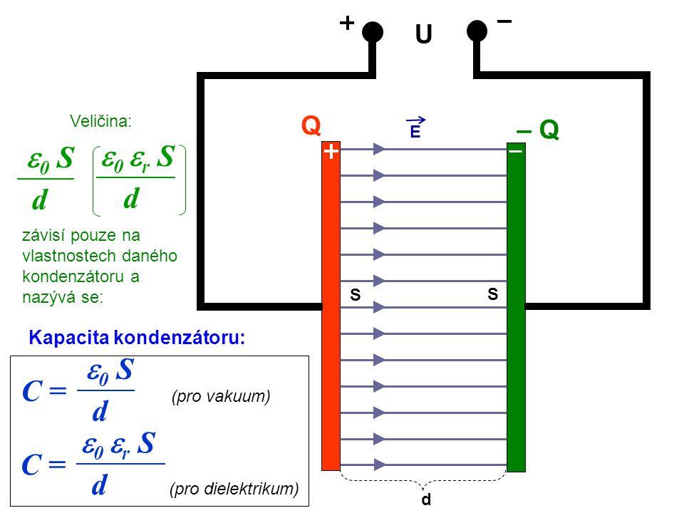 U Q – Q Veličina: E d S S  0 S d  0  r S d Kapacita kondenzátoru: závisí pouze na vlastnostech daného kondenzátoru a nazývá se: C =  0 S d (pro va