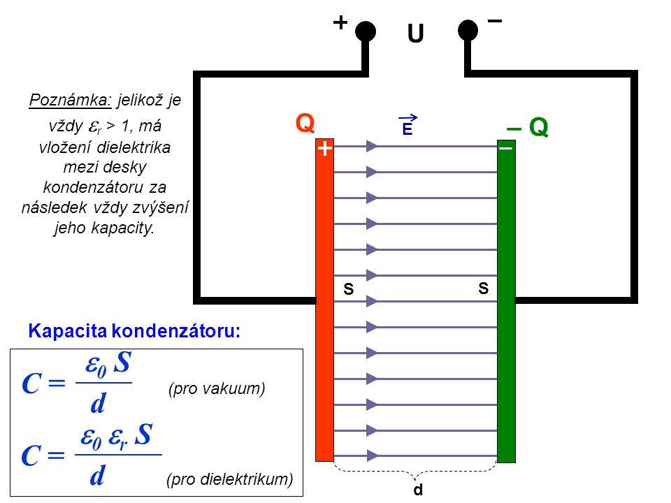 U Q – Q E d S S Poznámka: jelikož je vždy  r > 1, má vložení dielektrika mezi desky kondenzátoru za následek vždy zvýšení jeho kapacity. C =  0 S d