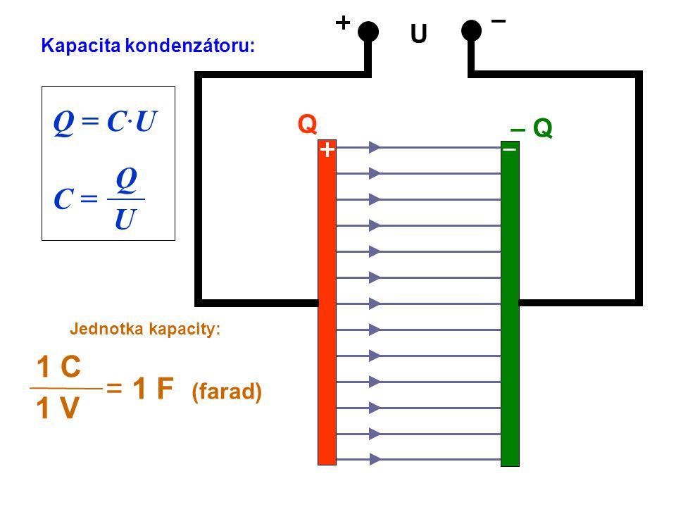 U Q – Q Kapacita kondenzátoru: Q = C·U C = Q U Jednotka kapacity: = 1 F (farad) 1 C 1 V