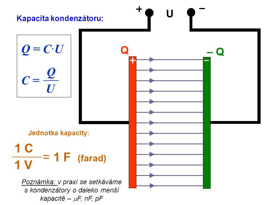 U Q – Q Kapacita kondenzátoru: Q = C·U C = Q U Jednotka kapacity: = 1 F (farad) 1 C 1 V Poznámka: v praxi se setkáváme s kondenzátory o daleko menší k