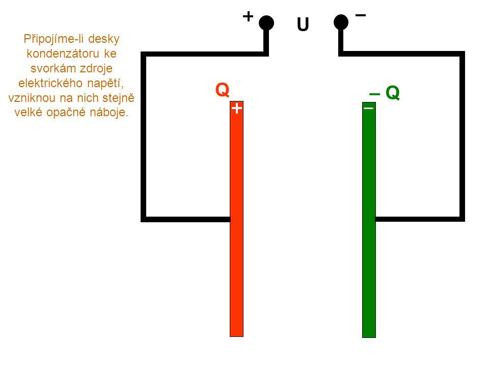 U Q – Q Připojíme-li desky kondenzátoru ke svorkám zdroje elektrického napětí, vzniknou na nich stejně velké opačné náboje.