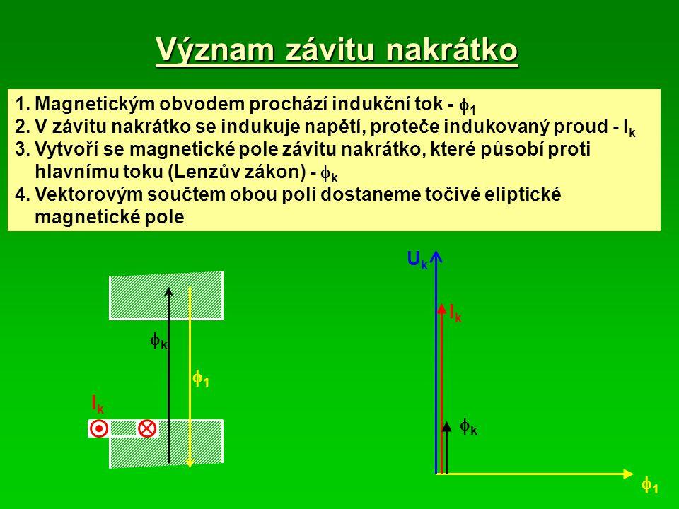 Význam závitu nakrátko 1.Magnetickým obvodem prochází indukční tok -  1 2.V závitu nakrátko se indukuje napětí, proteče indukovaný proud - I k 3.Vytv