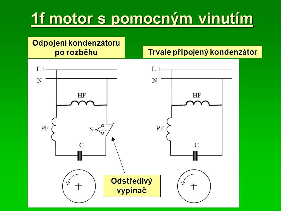 1f motor s pomocným vinutím M R – odporový rozběh M – bez rozběhového vinutí M C – kapacitní rozběh M zát M C0 – kapacitní rozběh s odpojením pomocné fáze M C0 Kondenzátor : * na krátkodobou zátěž * C min = 68*P (  F;kW)