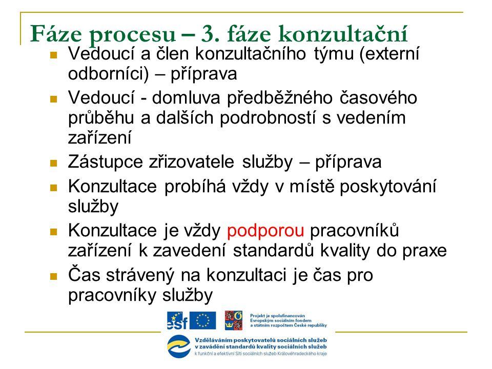 Fáze procesu – 3.