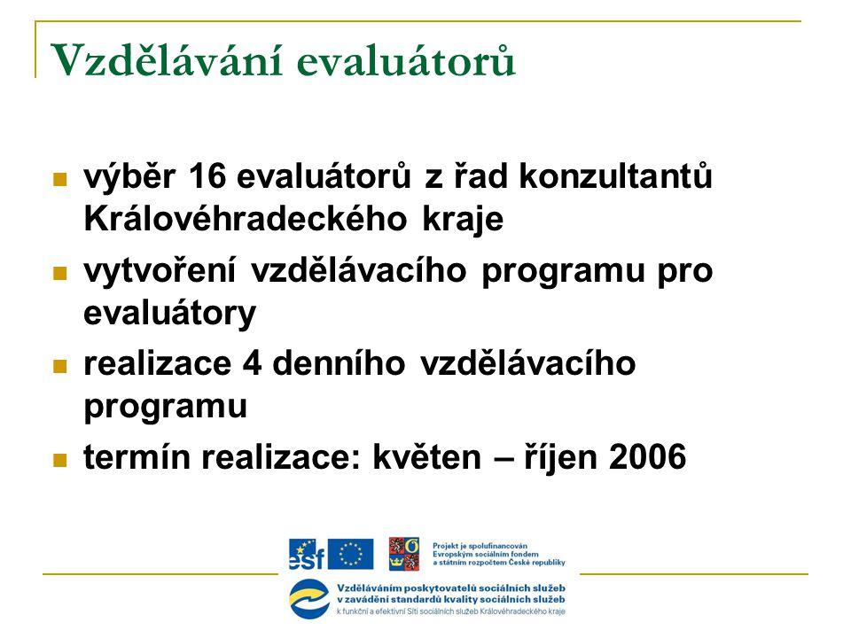 Vzdělávání evaluátorů  výběr 16 evaluátorů z řad konzultantů Královéhradeckého kraje  vytvoření vzdělávacího programu pro evaluátory  realizace 4 denního vzdělávacího programu  termín realizace: květen – říjen 2006