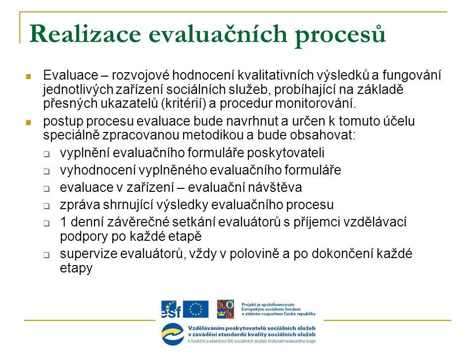 Realizace evaluačních procesů  Evaluace – rozvojové hodnocení kvalitativních výsledků a fungování jednotlivých zařízení sociálních služeb, probíhající na základě přesných ukazatelů (kritérií) a procedur monitorování.