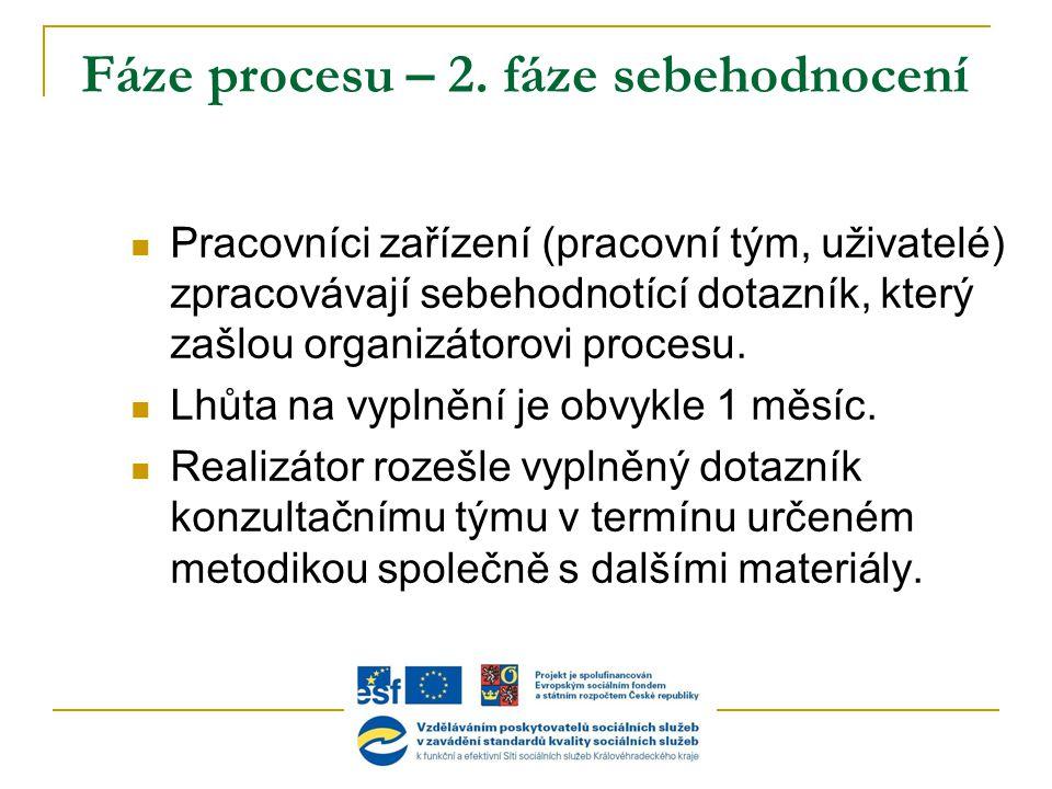Fáze procesu – 2.
