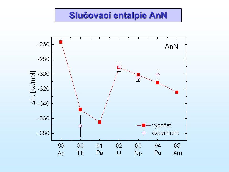 Slučovací entalpie AnN