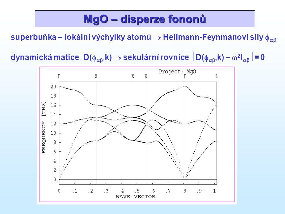 MgO – disperze fononů superbuňka – lokální výchylky atomů  Hellmann-Feynmanovi síly   dynamická matice D(  ,k)  sekulární rovnice  D(  ,k)
