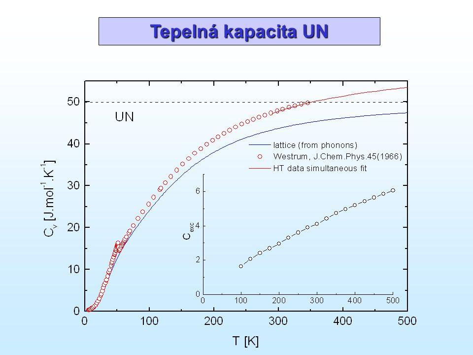 Tepelná kapacita UN