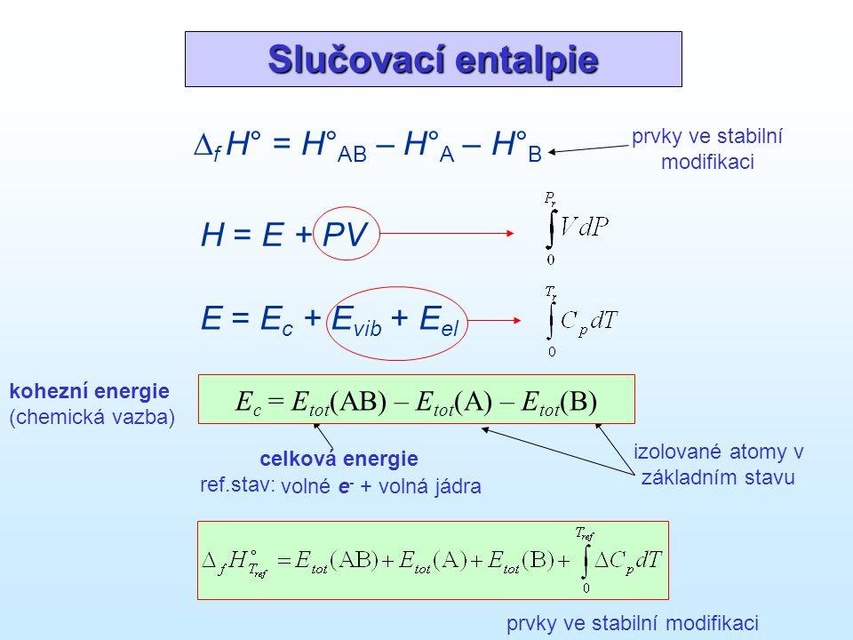 Slučovací entalpie  f H° = H° AB – H° A – H° B H = E + PV E = E c + E vib + E el kohezní energie (chemická vazba) celková energie ref.stav: volné e -