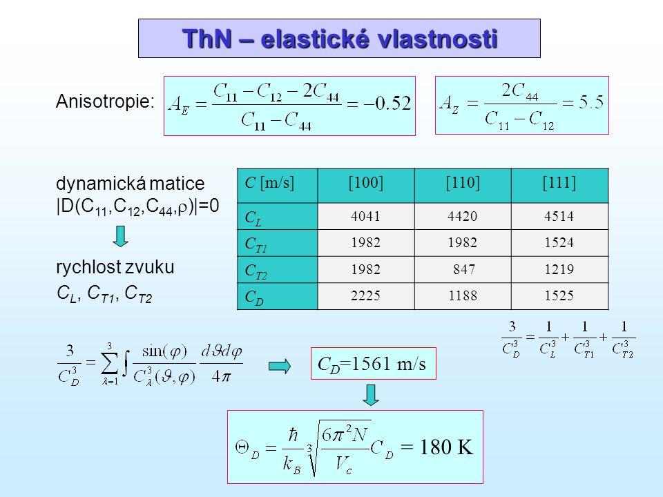 ThN – elastické vlastnosti C [m/s][100][110][111] CLCL 404144204514 C T1 1982 1524 C T2 1982 8471219 CDCD 222511881525 dynamická matice |D(C 11,C 12,C