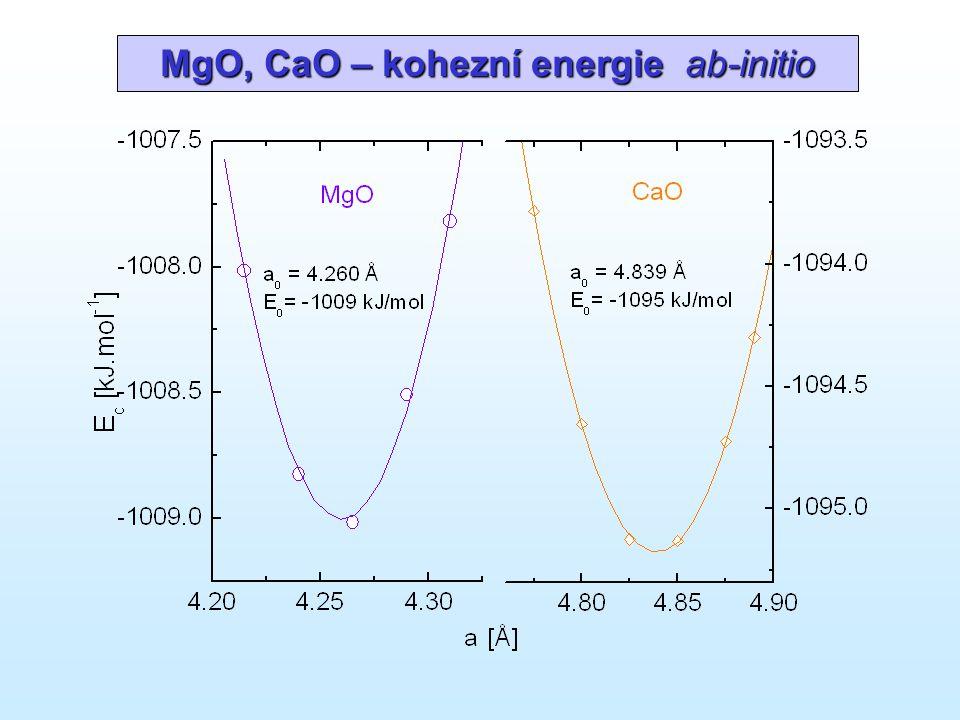 MgO, CaO – kohezní energie ab-initio