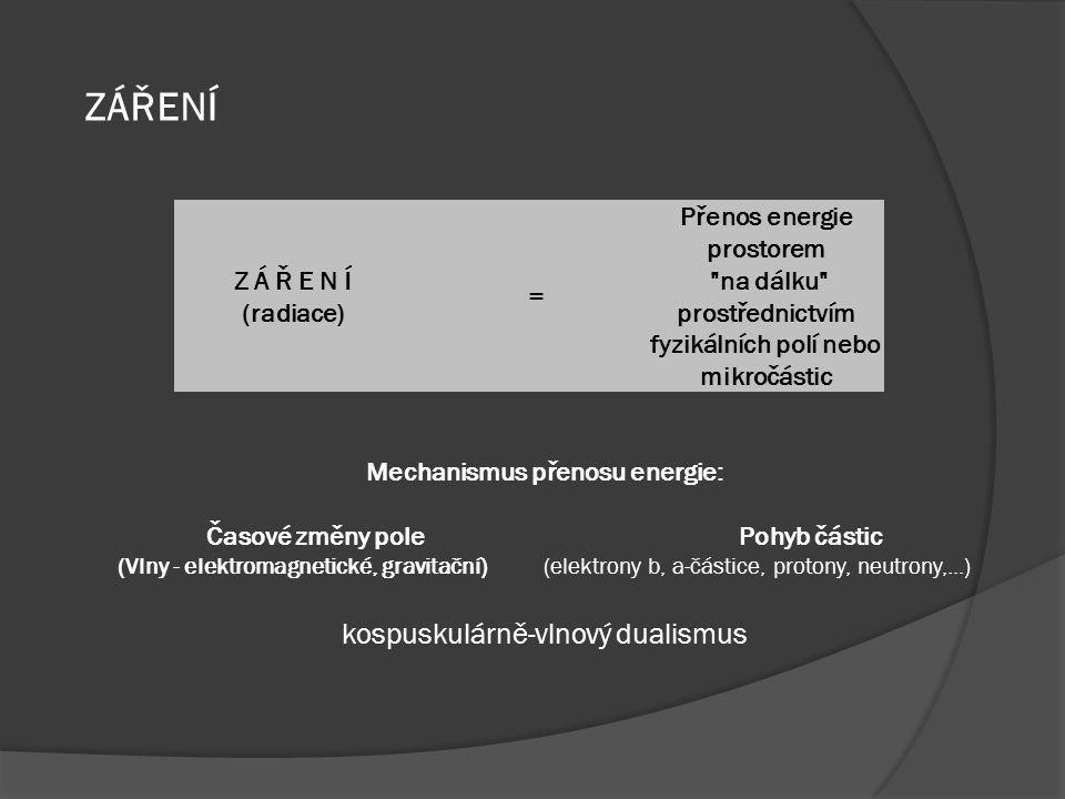 Je to záření, jehož kvanta mají natolik vysokou energii, že jsou schopny vyrážet elektrony z atomového obalu a tím způsobovat ionizaci látek IONIZUJÍCÍ ZÁŘENÍ Pro běžné druhy záření fotonového (X a g), elektronového (β - ) a α se za energetickou hranici ionizujícího záření bere energie 5 keV.