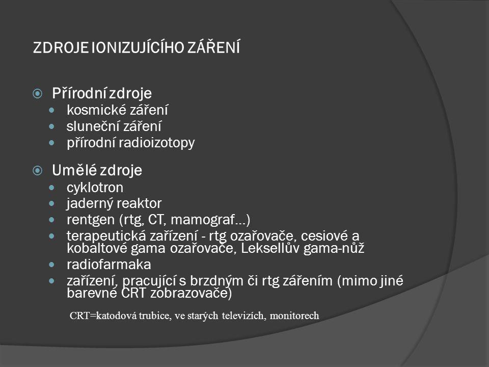 ROZLOŽENÍ PŘÍRODNÍ RADIOAKTIVITY V ČR