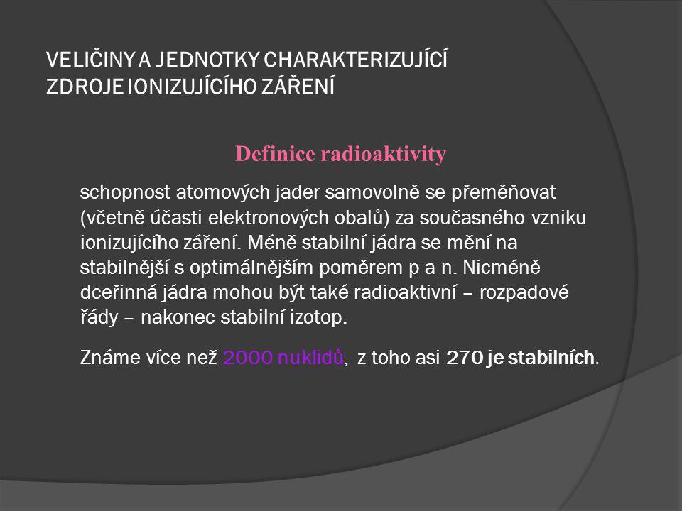 VELIČINY A JEDNOTKY CHARAKTERIZUJÍCÍ ZDROJE IONIZUJÍCÍHO ZÁŘENÍ Nuklidy jsou atomy charakterizované počtem protonů a neutronů.