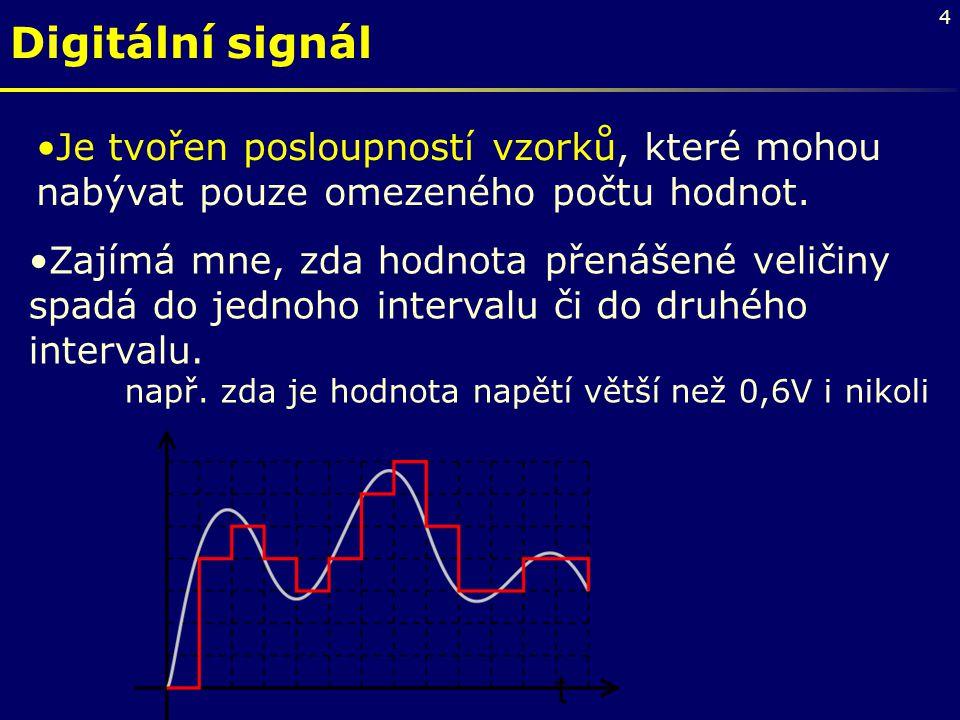 5 Důsledky •analogový přenos není nikdy ideální, •nedokáže přenést hodnotu s ideální přesností, •digitální přenos je (může být) ideální!!