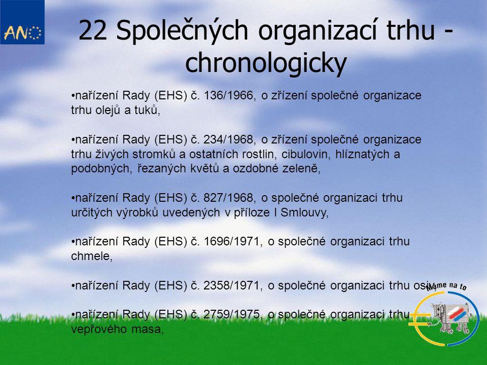 22 Společných organizací trhu - chronologicky •nařízení Rady (EHS) č.