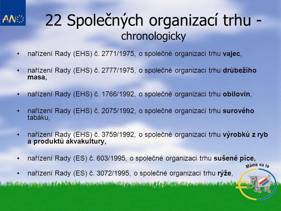 22 Společných organizací trhu - chronologicky •nařízení Rady (ES) č.