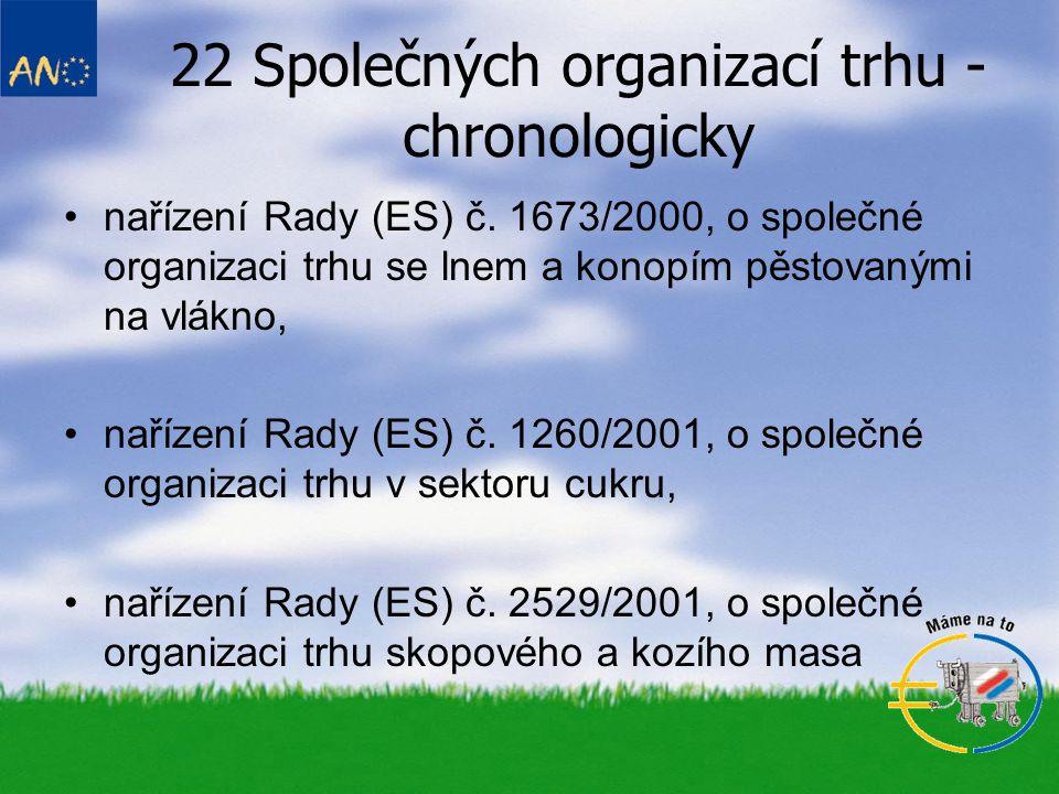 Systém záruk •NK č.2220/1985 •Skládají se např.