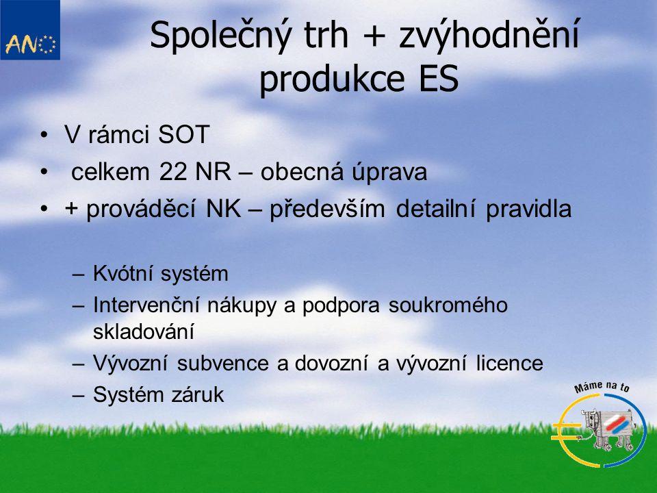 •V rámci SOT • celkem 22 NR – obecná úprava •+ prováděcí NK – především detailní pravidla –Kvótní systém –Intervenční nákupy a podpora soukromého skladování –Vývozní subvence a dovozní a vývozní licence –Systém záruk Společný trh + zvýhodnění produkce ES