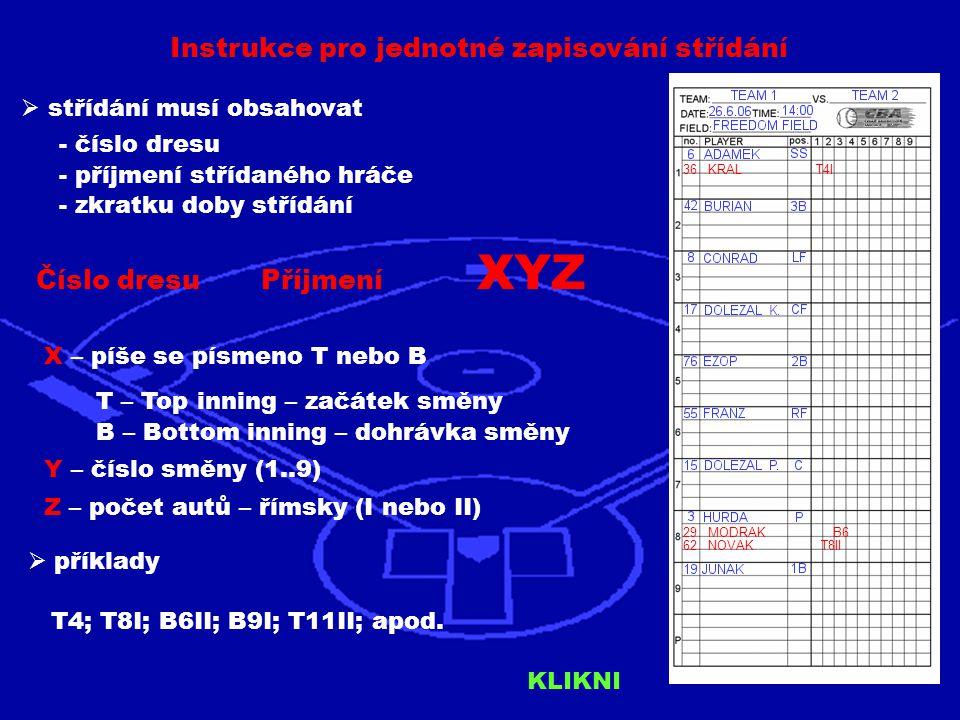 Instrukce pro jednotné zapisování střídání  střídání musí obsahovat - číslo dresu - příjmení střídaného hráče - zkratku doby střídání Číslo dresu Příjmení XYZ X – píše se písmeno T nebo B T – Top inning – začátek směny B – Bottom inning – dohrávka směny Y – číslo směny (1..9) Z – počet autů – římsky (I nebo II)  příklady T4; T8I; B6II; B9I; T11II; apod.