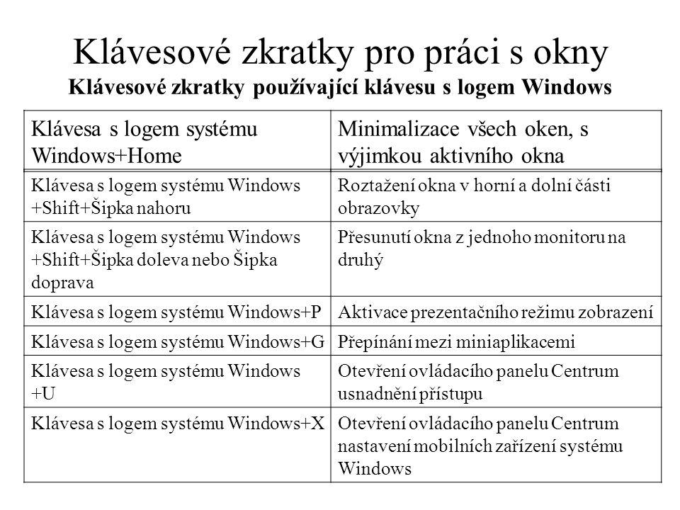 Klávesové zkratky pro práci s okny Klávesové zkratky používající klávesu s logem Windows Klávesa s logem systému Windows+Home Minimalizace všech oken,