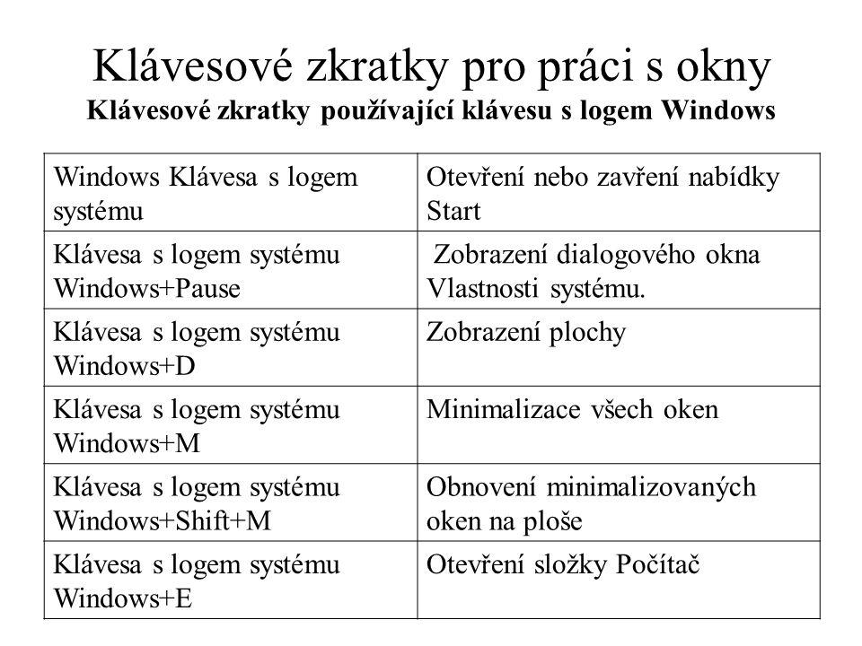 Klávesové zkratky pro práci s okny Klávesové zkratky používající klávesu s logem Windows Klávesa s logem systému Windows+F Vyhledání souboru nebo složky Ctrl+klávesa s logem systému Windows+F Vyhledání počítačů (pokud jste v síti) Klávesa s logem systému Windows+L Uzamčení počítače nebo přepnutí uživatelů Klávesa s logem systému Windows+R Otevření dialogového okna Spustit Klávesa s logem systému Windows+T Přepínání mezi programy na hlavním panelu