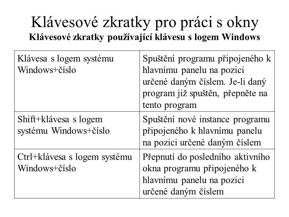 Klávesové zkratky pro práci s okny Klávesové zkratky používající klávesu s logem Windows Alt+klávesa s logem systému Windows+číslo Otevření seznamu odkazů pro program připojený k hlavnímu panelu na pozici určené daným číslem Klávesa s logem systému Windows+TAB Přepínání mezi programy na hlavním panelu pomocí funkce Aero Flip 3D CTRL+klávesa s logem systému Windows+TAB Přepínání mezi programy na hlavním panelu pomocí kláves se šipkami prostřednictvím funkce Aero Flip 3D