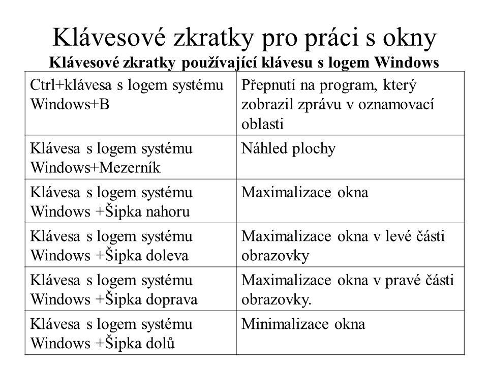 Klávesové zkratky pro práci s okny Klávesové zkratky používající klávesu s logem Windows Klávesa s logem systému Windows+Home Minimalizace všech oken, s výjimkou aktivního okna Klávesa s logem systému Windows +Shift+Šipka nahoru Roztažení okna v horní a dolní části obrazovky Klávesa s logem systému Windows +Shift+Šipka doleva nebo Šipka doprava Přesunutí okna z jednoho monitoru na druhý Klávesa s logem systému Windows+PAktivace prezentačního režimu zobrazení Klávesa s logem systému Windows+GPřepínání mezi miniaplikacemi Klávesa s logem systému Windows +U Otevření ovládacího panelu Centrum usnadnění přístupu Klávesa s logem systému Windows+XOtevření ovládacího panelu Centrum nastavení mobilních zařízení systému Windows