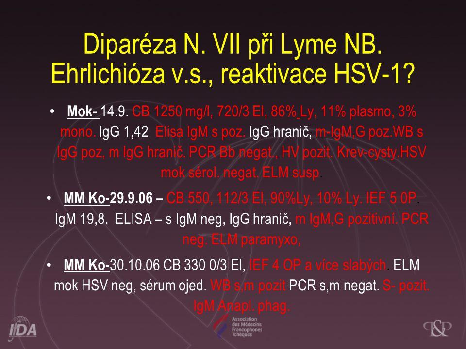 Diparéza N. VII při Lyme NB. Ehrlichióza v.s., reaktivace HSV-1? • Mok - 14.9. CB 1250 mg/l, 720/3 El, 86% Ly, 11% plasmo, 3% mono. IgG 1,42 Elisa IgM