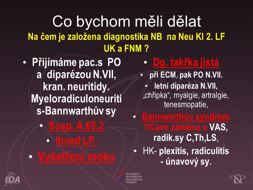 Co bychom měli dělat Na čem je založena diagnostika NB na Neu Kl 2. LF UK a FNM ? • Přijímáme pac.s PO a diparézou N.VII, kran. neuritidy. Myeloradicu