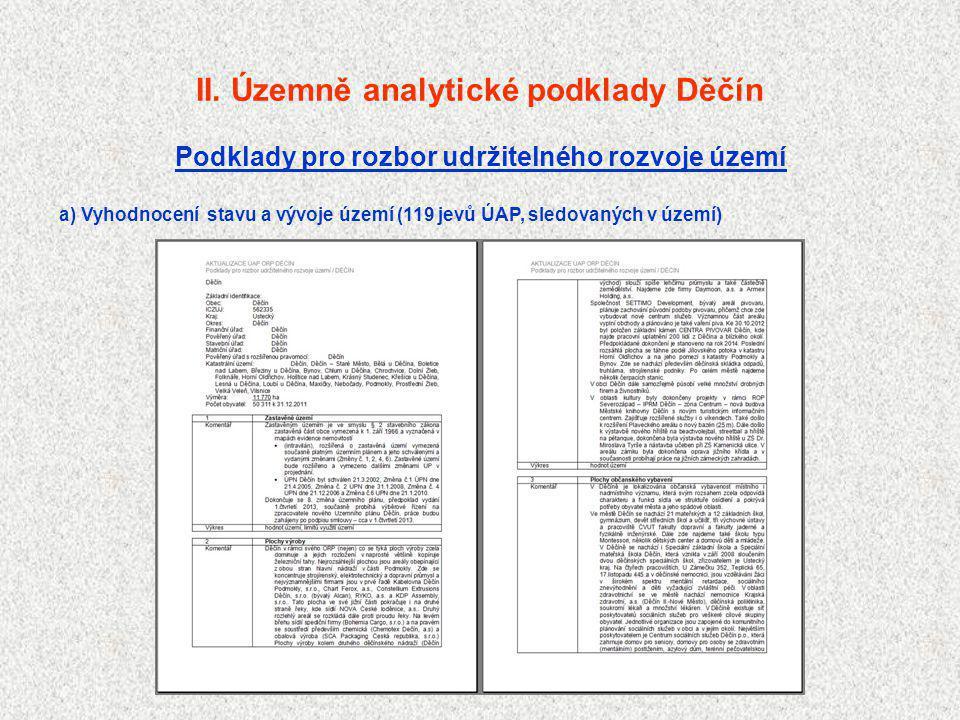 II. Územně analytické podklady Děčín Podklady pro rozbor udržitelného rozvoje území a) Vyhodnocení stavu a vývoje území (119 jevů ÚAP, sledovaných v ú