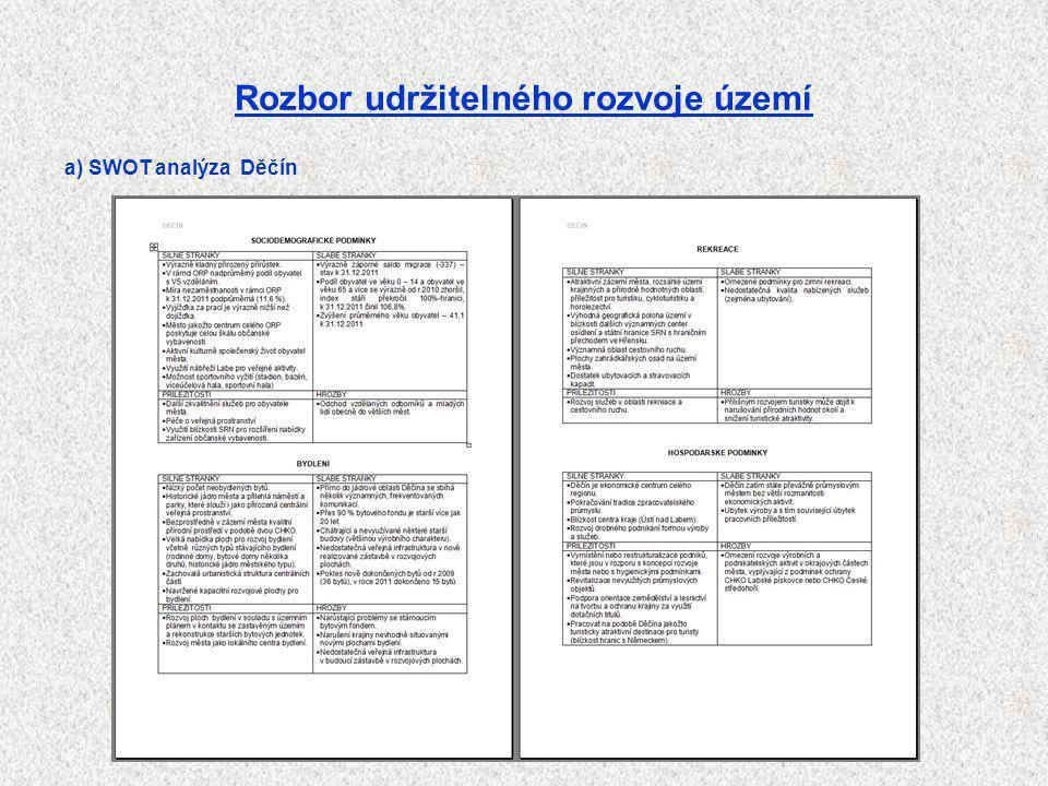 Rozbor udržitelného rozvoje území a) SWOT analýza Děčín