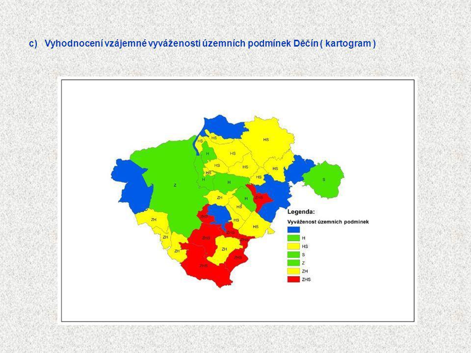 c) Vyhodnocení vzájemné vyváženosti územních podmínek Děčín ( kartogram )