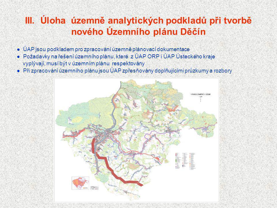 III. Úloha územně analytických podkladů při tvorbě nového Územního plánu Děčín ● ÚAP jsou podkladem pro zpracování územně plánovací dokumentace ● Poža