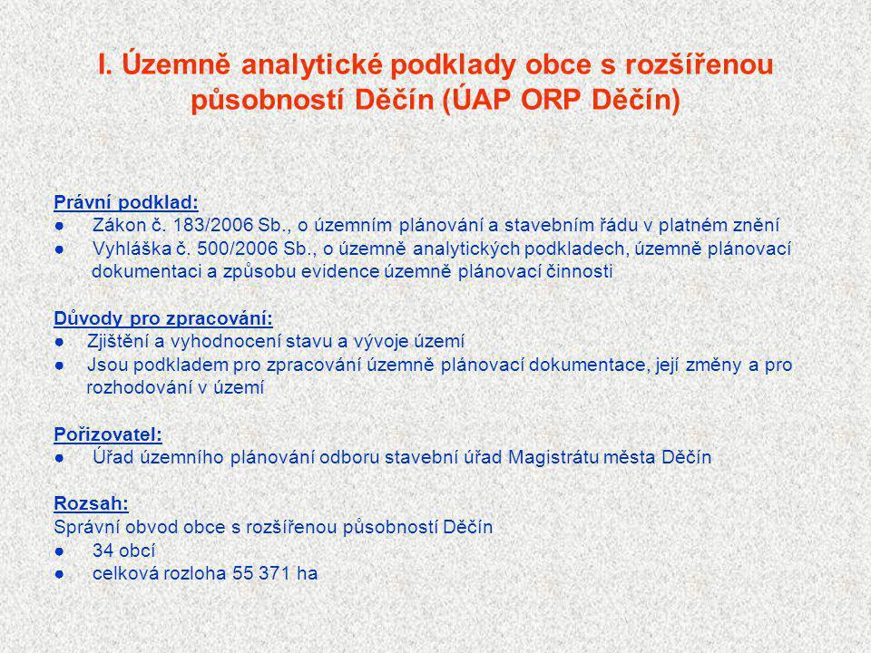 I. Územně analytické podklady obce s rozšířenou působností Děčín (ÚAP ORP Děčín) Právní podklad: ● Zákon č. 183/2006 Sb., o územním plánování a staveb