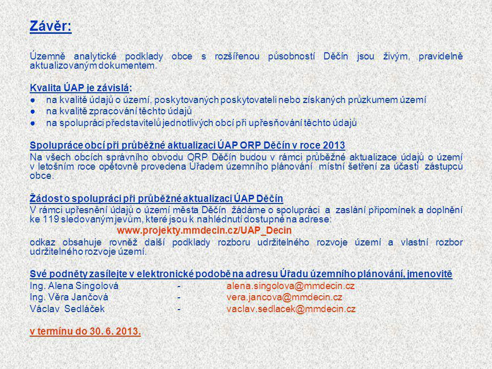 Závěr: Územně analytické podklady obce s rozšířenou působností Děčín jsou živým, pravidelně aktualizovaným dokumentem. Kvalita ÚAP je závislá: ● na kv