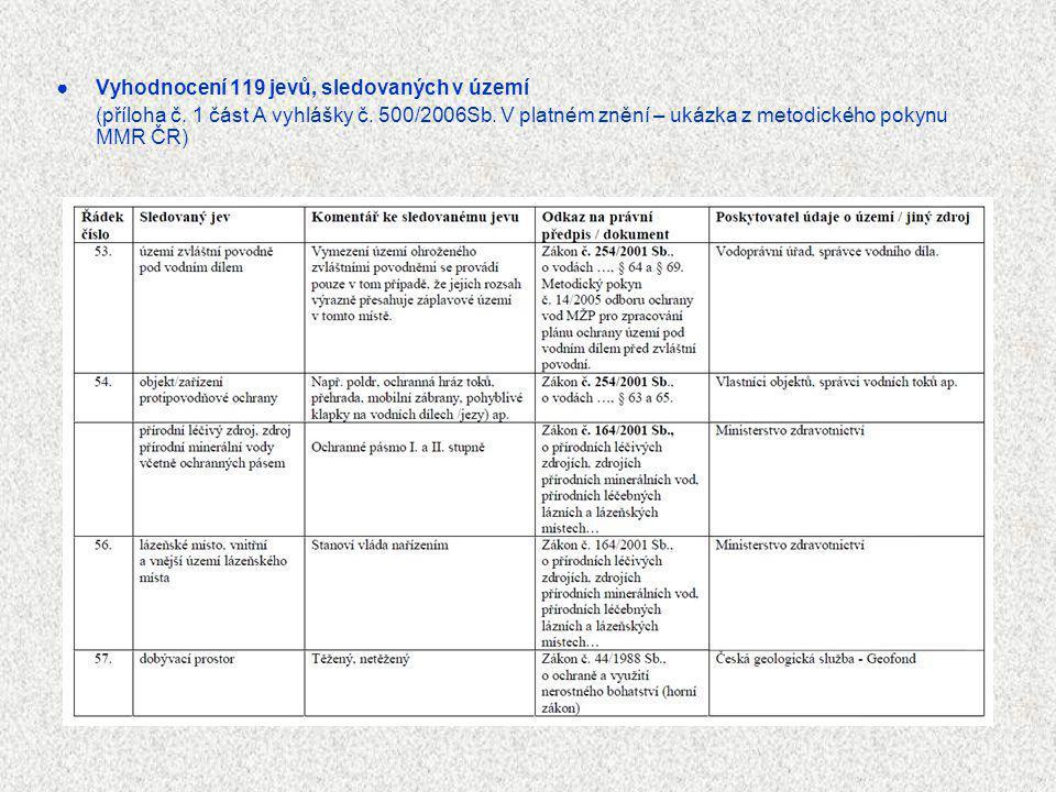 ●Vyhodnocení 119 jevů, sledovaných v území (příloha č. 1 část A vyhlášky č. 500/2006Sb. V platném znění – ukázka z metodického pokynu MMR ČR)