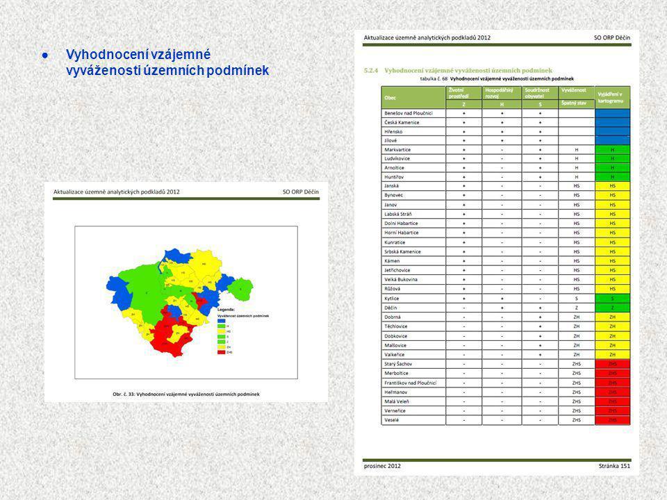 ●Vyhodnocení vzájemné vyváženosti územních podmínek