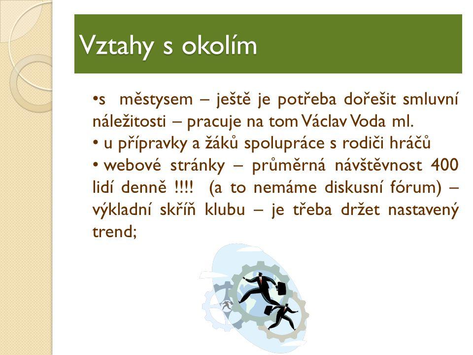 Vztahy s okolím • s městysem – ještě je potřeba dořešit smluvní náležitosti – pracuje na tom Václav Voda ml.
