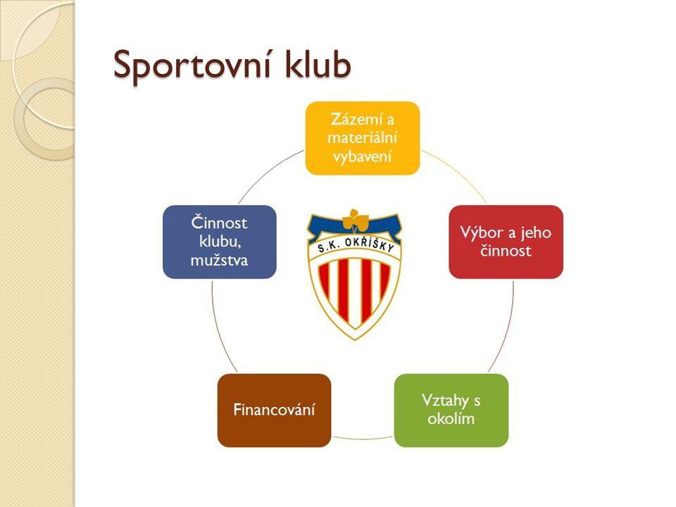 Sportovní klub