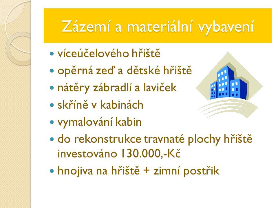  do sportovního vybavení investováno 150.000,- Kč – balóny, sportovní náčiní, sítě  dotace KFS Vysočina sportujeme 2013  pořízeny dresy pro ženy, muže, mladší a starší přípravku,  prodloužena smlouva s Adidas (Lion sport s.r.o.) na dodávku sportovního oblečení,  Investice do zvyšování kvalifikace trenérů Zázemí a materiální vybavení