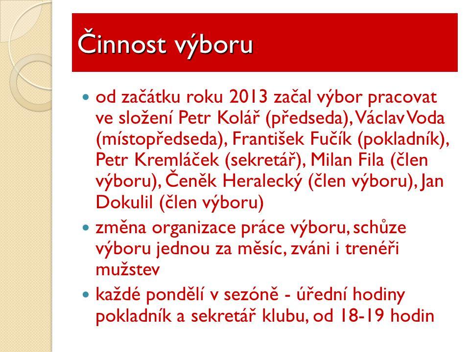  8.1.2014 v 16.00 hodin (první trénink) - zjistit připravenost všech hráčů podstoupit zimní přípravu (tréninková účast 24 hráčů cca 70%) a reprezentovat klub (PhDr.